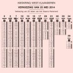 KIESKRING WEST-VLAANDEREN VERKIEZING VAN 25 MEI 2014