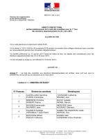 arrêté fixant la liste des candidats au 1er tour (22 mars 2015)