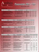 4 et 5 octobre 2014 Cerfificat RCI RCI 1 RCI 3 RCI 2