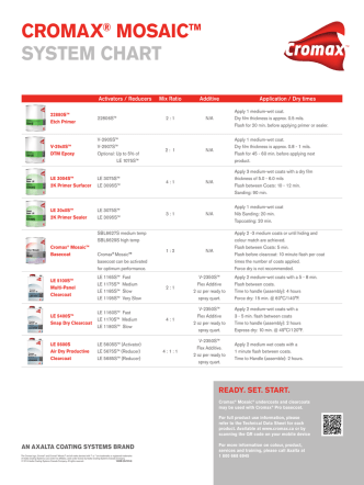 cromax® mosaic™ system chart - DuPont Performance Coatings