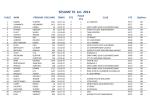 SESAME 76 km 2014