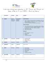 1 Liste des entreprises présentes au 5ème Forum de l