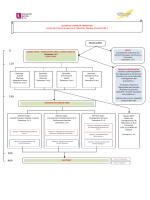 Organigramme de l`offre de formation 2015/2020