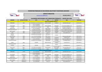 Calendrier prévisionnel des formations fédérales 2015/2016