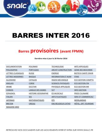 barres inter 2016