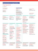Gouvernance et organisation Organigramme