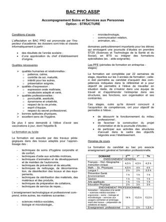 BAC PRO ASSP - Lycée Professionnel Toussaint Louverture