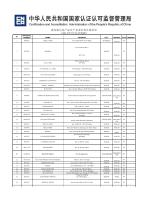 塞内加尔水产品生产企业在华注册名单 (2014年7月14日更新)