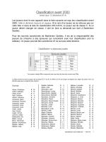 Classification avant 2000
