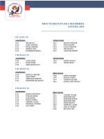 Mouvement des membres 2014