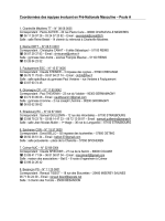 Coordonnées des équipes évoluant en Pré-Nationale 2 F