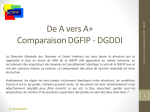 De A vers A+ comparaison DGFIP - DGDDI