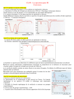 Ch.08 : La spectroscopie IR Exercices