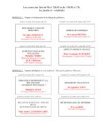 MODULE 1 : - APSP PACA
