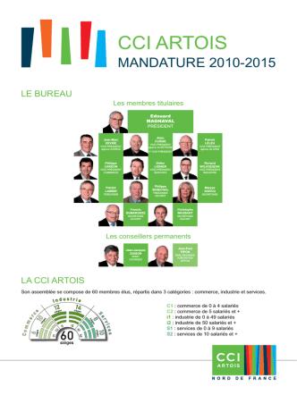 2014-06-trombinoscope-Mandature-artois-2010-2015