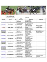 Téléchargez le listing - Association française du poney New
