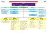 Organigramme - pharmaSuisse