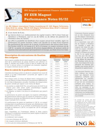 8Y EUR Magnet Performance Notes 05/22