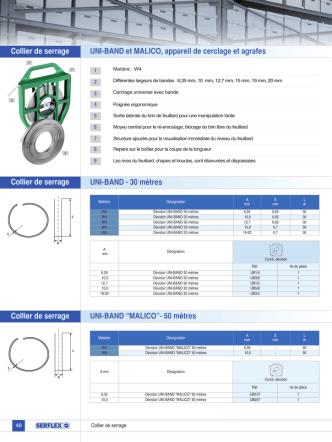 Collier de serrage UNI-BAND et MALICO, appareil de cerclage et