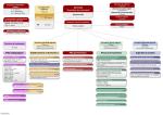 Établissements et formations Ressources humaines Expertise et