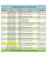calendrier lacher d`eau sur le chalaux 2016