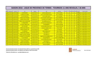 Calendrier des tournois jeunes - Grand prix des jeunes de provence