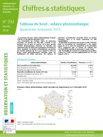 solaire photovoltaïque - Quatrième trimestre 2015
