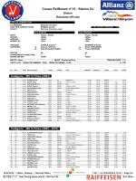 Résultats - Team La Berra
