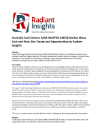 Australia Card Scheme (VISA-MASTER-AMEX) Market Cost and Price, Key Trends and Opportunities by Radiant Insights