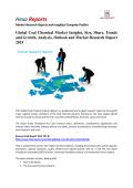 Global Coal Chemical Market Size, Company Share, Capacity Forecasts 2015: Hexa Reports