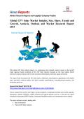Global CPV Solar Market Size, Company Share, Capacity Forecasts 2015: Hexa Reports