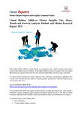 Global Rubber Additives Market Size, Company Share, Capacity Forecasts 2015: Hexa Reports