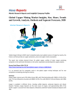 Global Copper Mining Market Size, Emerging Trends and Analysis 2020: Hexa Reports