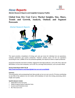 Global Iron Ore Cost Curve Market Size, Emerging Trends and Analysis: Hexa Reports