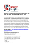 Optical Modulation Analyzer Market Size, Analysis, Key Trends and Opportunities Forecasts 2016