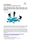 China Sulfachloropyridazine Sodium Market Share, Growth and Monthly Export Monitoring By Hexa Reports