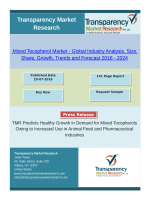 Global Mixed Tocopherol Market will Expand at a 4.6% Over the Period between 2016 and 2024