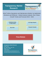 Wind Turbine Operations and Maintenance Market Share 2015 - 2023