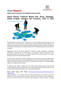 Obesity Treatment Market Trends, Price, Demand and Forecasts To 2024