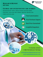 Advanced Wound Care Market Report 2016-2021 Now Available at Market Data Forecast