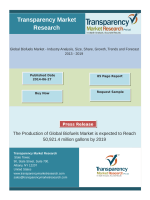 Global Biofuels Market: Bioethanol Market to Remain Most Significant Fuel Type, reports TMR