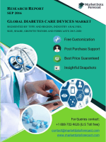 Global Diabetes Care Devices Market Trends, Growth, Analysis, Size, Share and Forecast 2020