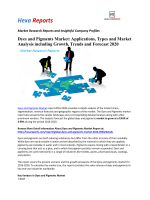 Dyes and Pigments Keyword Market Applications, Types and Market Analysis including Growth, Trends and Forecasts to 2020