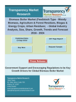 Biomass Boiler Market - Global Industry Analysis,  Trends and Forecast 2016 - 2024