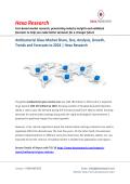 Antibacterial Glass Market Research Report, 2024