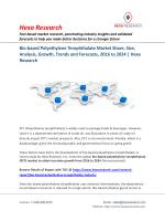 Bio based PET Market Analysis Report, 2024