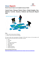 United States Nitrogen Market Share, Global Insights, Size, Industry Growth, Analysis, Outlook and Research Report 2016