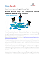 Asthma Market Large and Competitive Market Landscape Driven by Rising Prevalence