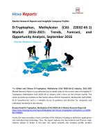 D-Tryptophan, Methylester (CAS 22032-65-1) Market 2016-2021 Trends, Forecast, and Opportunity Analysis, September 2016