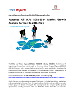 Rapeseed Oil (CAS 8002-13-9) Market Growth Analysis, Forecast to 2016-2021